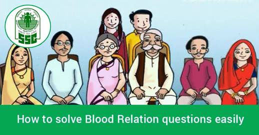 How to solve Blood Relation Questions easily